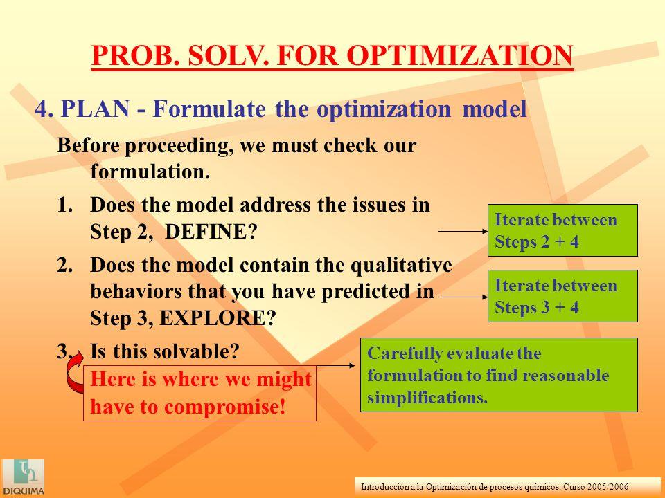 Introducción a la Optimización de procesos químicos. Curso 2005/2006 PROB. SOLV. FOR OPTIMIZATION 4. PLAN - Formulate the optimization model Before pr