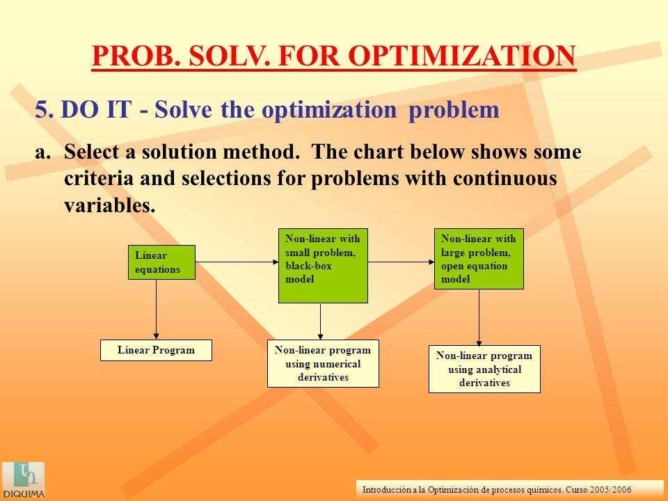 Introducción a la Optimización de procesos químicos. Curso 2005/2006 PROB. SOLV. FOR OPTIMIZATION 5. DO IT - Solve the optimization problem a.Select a