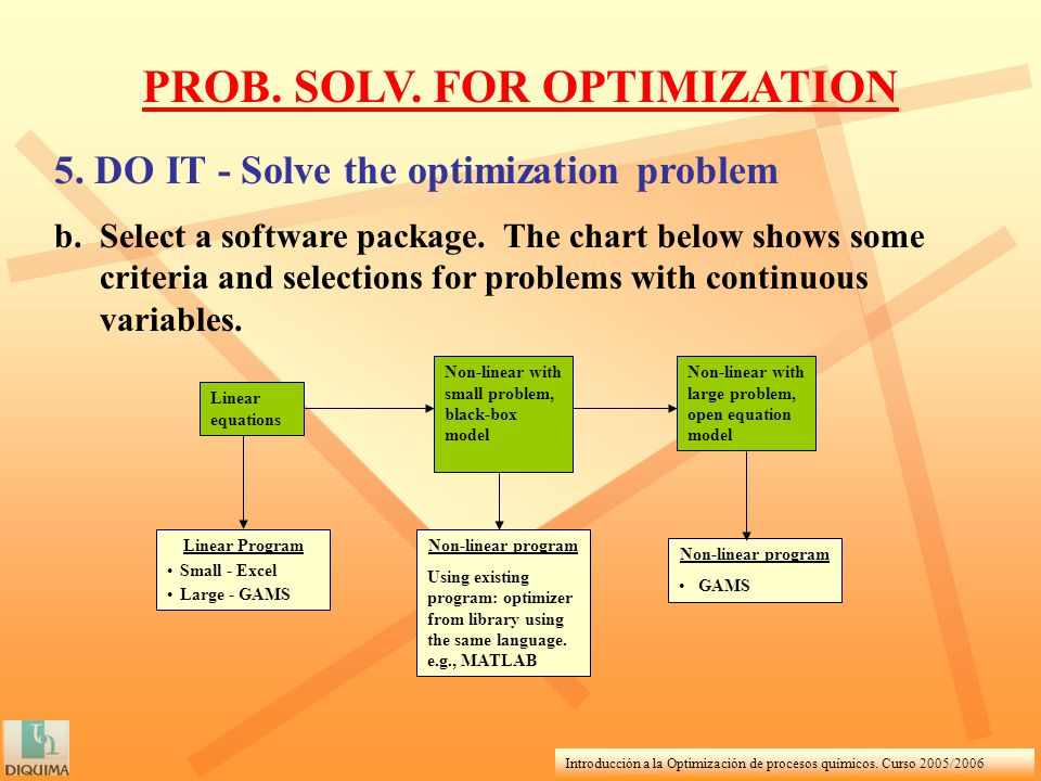 Introducción a la Optimización de procesos químicos. Curso 2005/2006 PROB. SOLV. FOR OPTIMIZATION 5. DO IT - Solve the optimization problem b.Select a