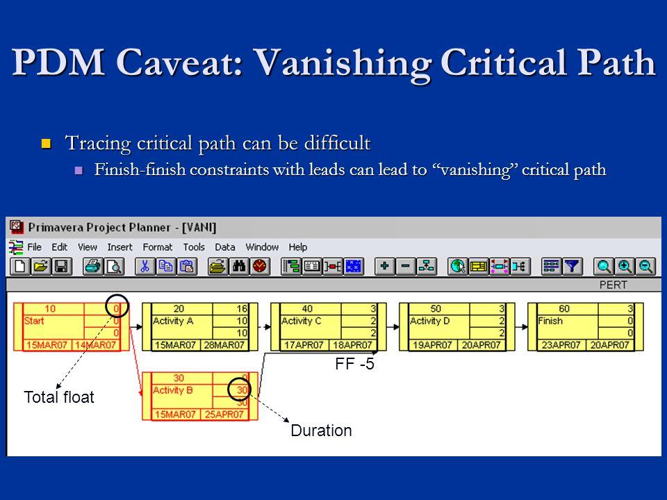 PDM Caveat: Vanishing Critical Path Tracing critical path can be difficult Tracing critical path can be difficult Finish-finish constraints with leads