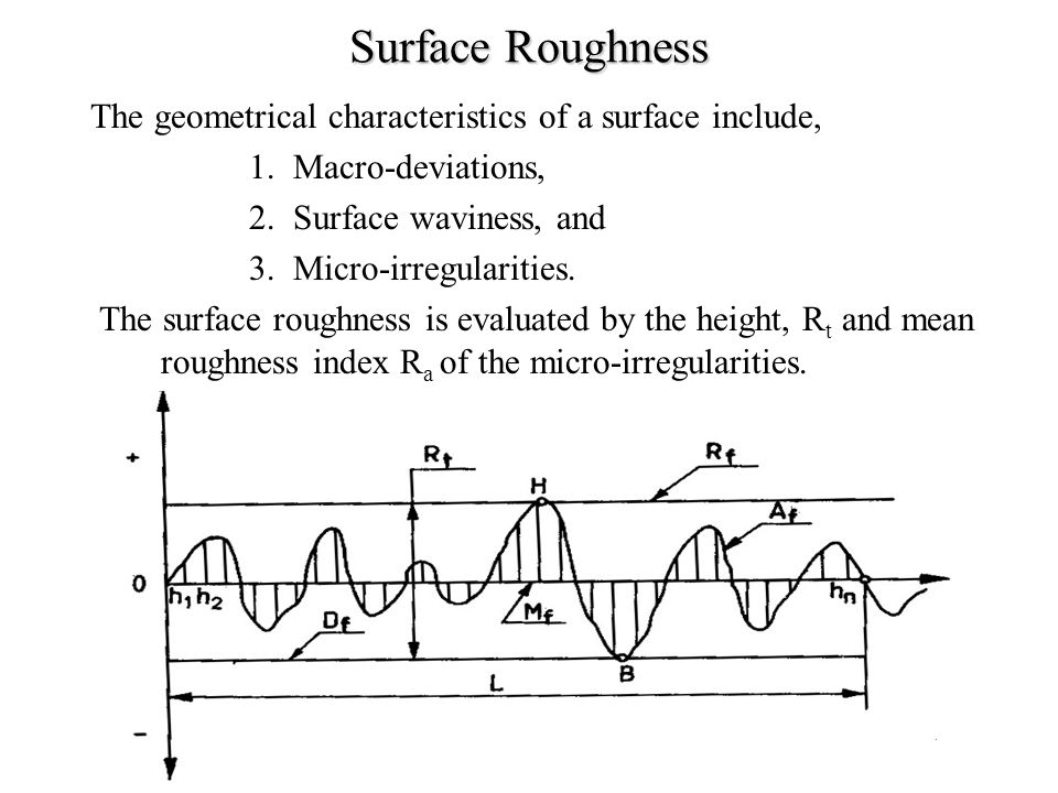 Surface Roughness The geometrical characteristics of a surface include, 1.Macro-deviations, 2.Surface waviness, and 3.Micro-irregularities. The surfac