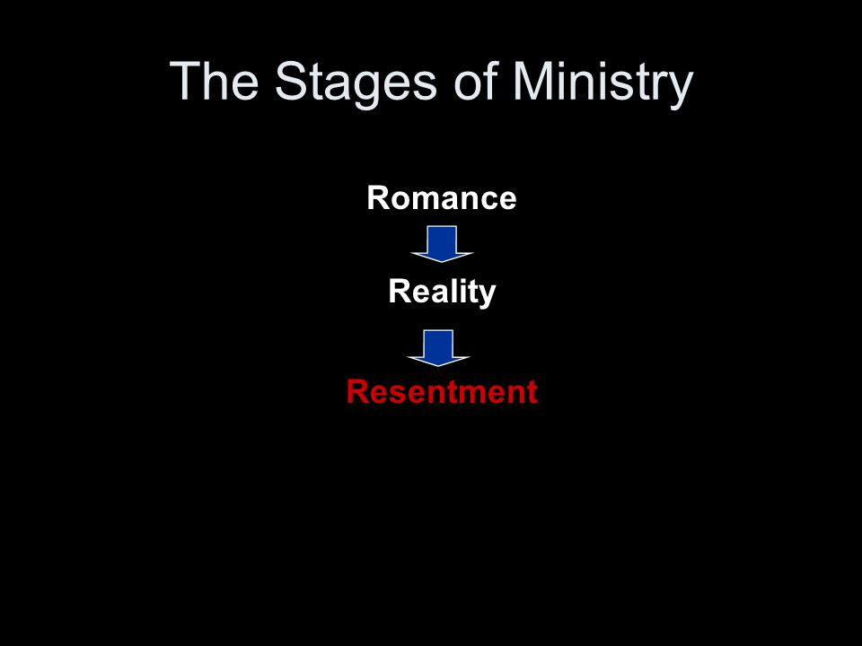Romance Reality Resentment The Stages of Ministry