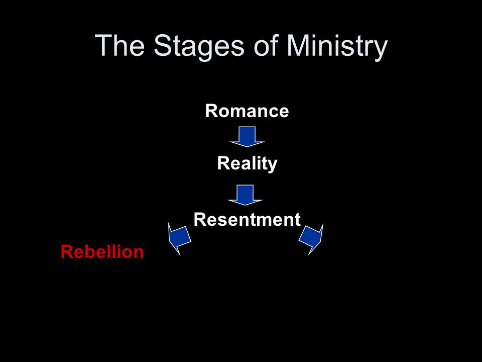 Romance Reality Resentment Rebellion The Stages of Ministry