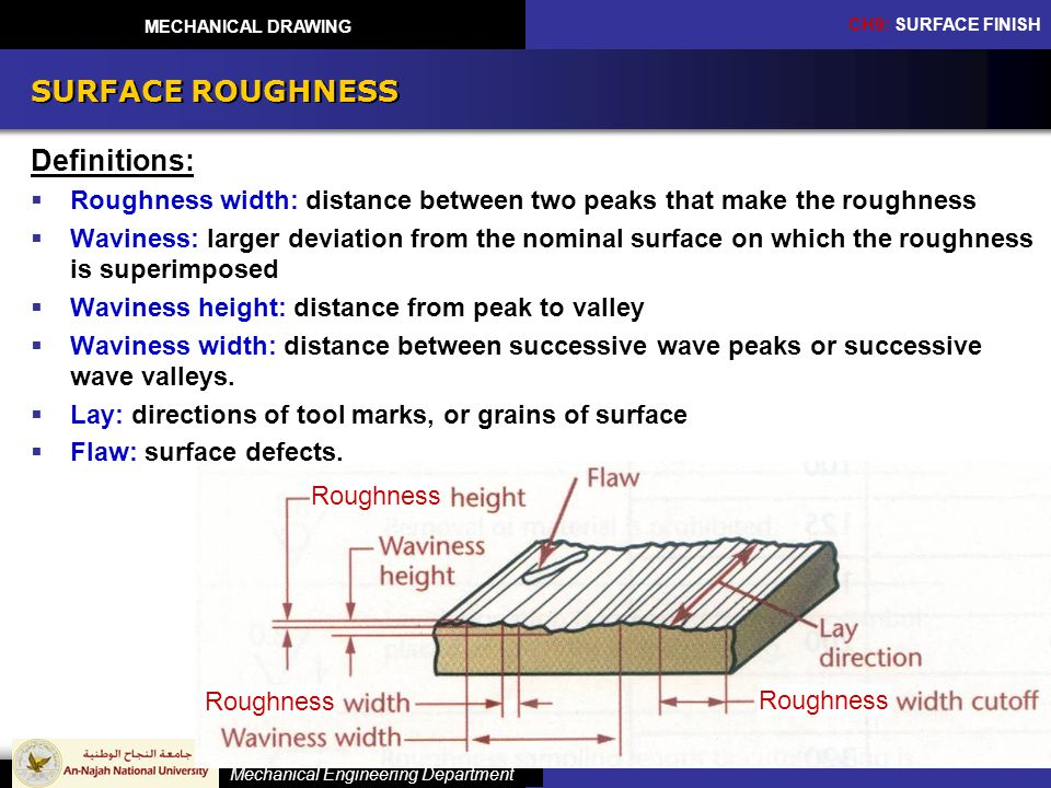 CH9: SURFACE FINISH Mechanical Engineering Department MECHANICAL DRAWING Roughness SURFACE ROUGHNESS Definitions: Roughness width: distance between tw