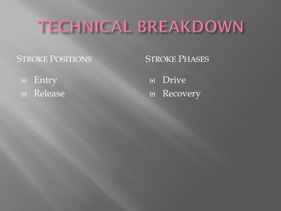 DRIVERECOVERY D1- I NITIAL D RIVE (F ULL TO ¾) D2- M ID -D RIVE (¾ TO ¼) D3- F INISH (¼ TO F INISH P OSITION ) R1- F INISH P OSITION (R ELEASE - ¼) R2- M ID R ECOVERY (¼ - ¾) R3- L ATE RECOVERY /E NTRY P OSITION (¾ - E NTRY )