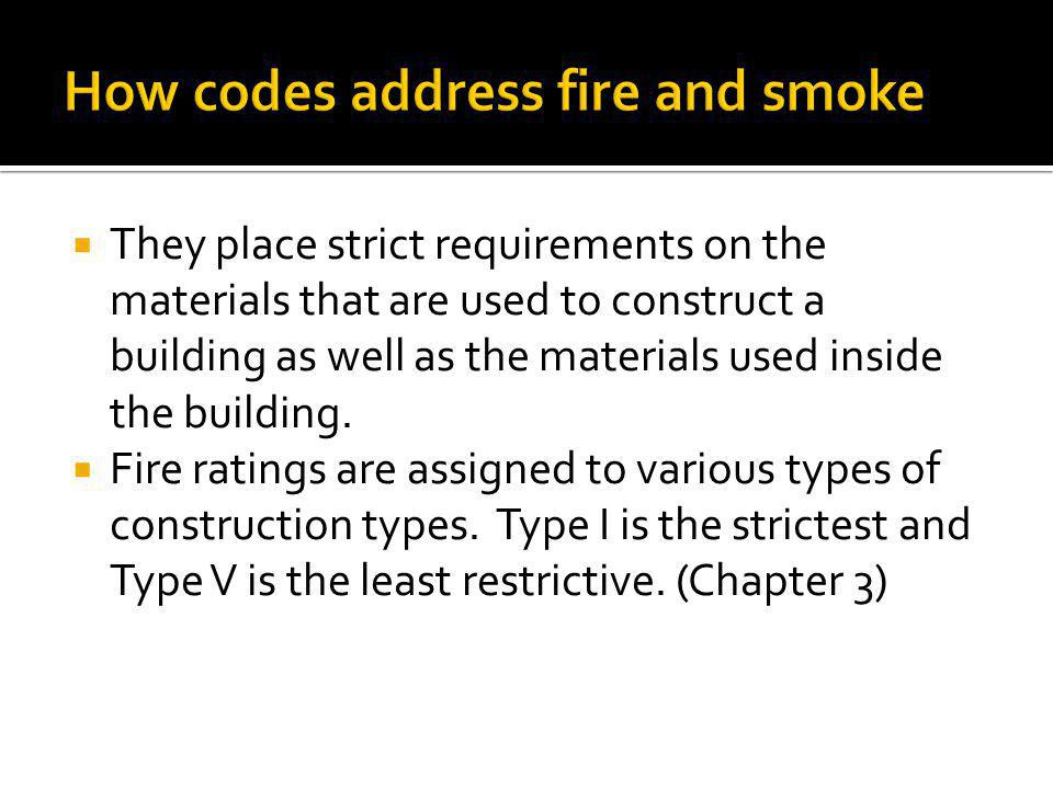 Smoke control is a relatively new field compared to fire control.