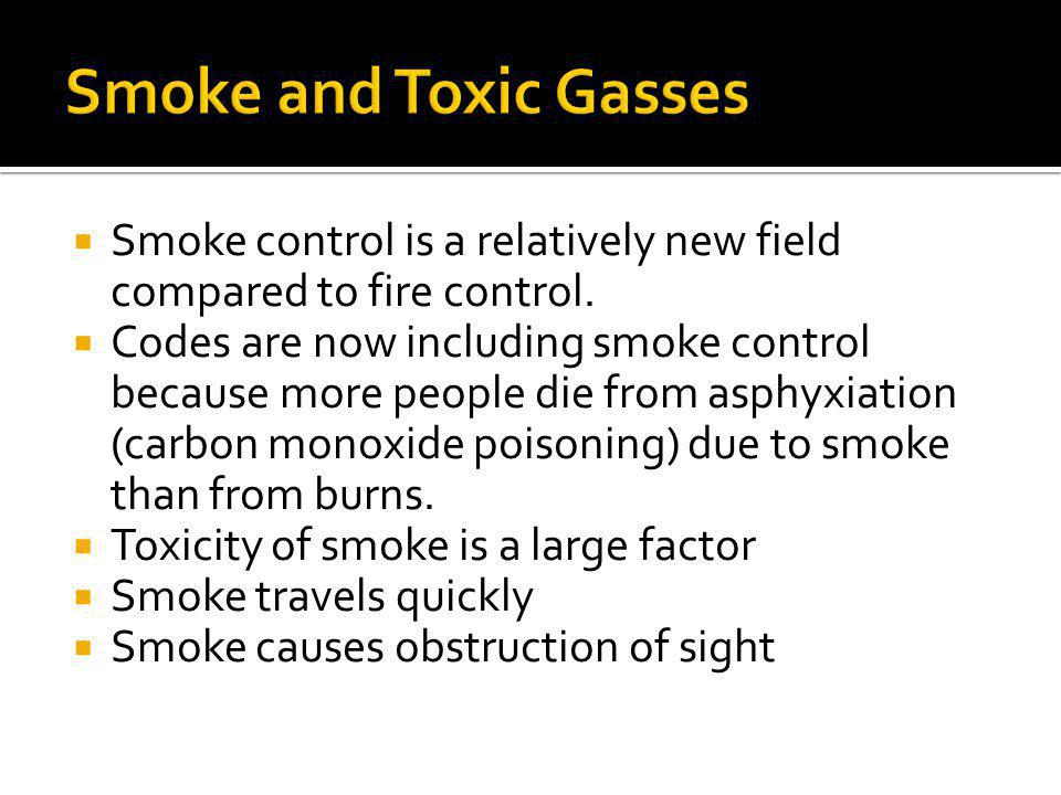 Also known as NFPA 701 Required for all vertical treatments in which exposed air is on both sides.