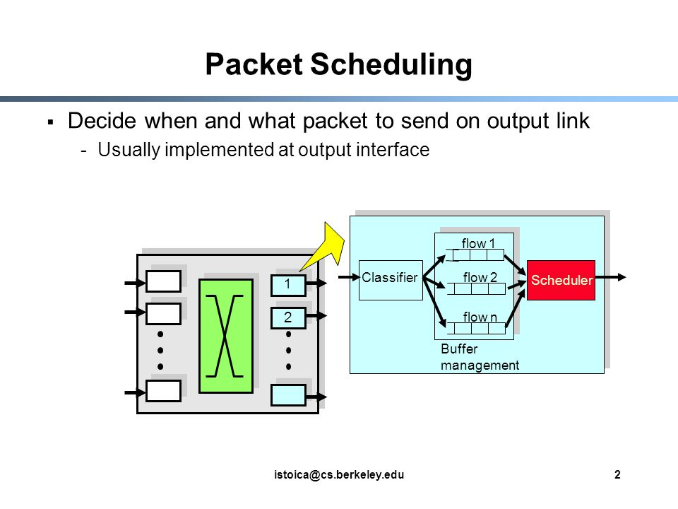 istoica@cs.berkeley.edu23 Packet Approximation of H-GPS Idea 1 -Select packet finishing first in H-GPS assuming there are no future arrivals -Problem: Finish order in system dependent on future arrivals Virtual time implementation wont work Idea 2 -Use a hierarchy of PFQ to approximate H-GPS 64 3 2 1 GPS 10 Packetized H-GPS H-GPS 64 3 2 1 GPS 10