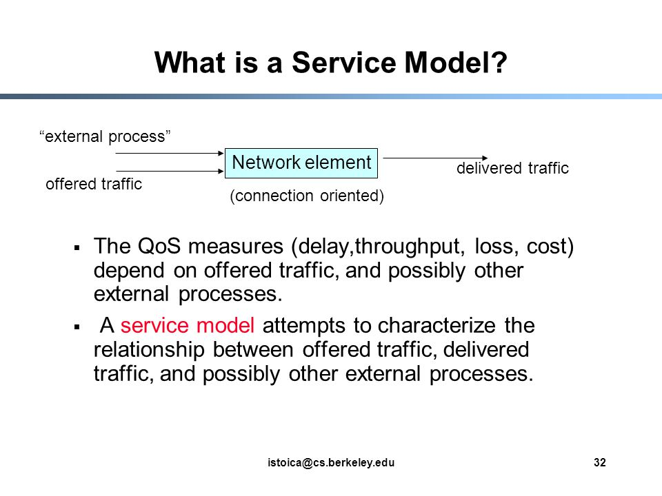 istoica@cs.berkeley.edu32 What is a Service Model.
