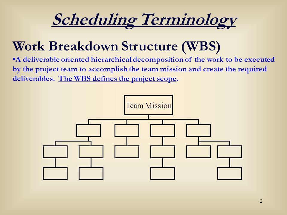 2 Work Breakdown Structure (WBS) A deliverable oriented hierarchical decomposition of the work to be executed by the project team to accomplish the te