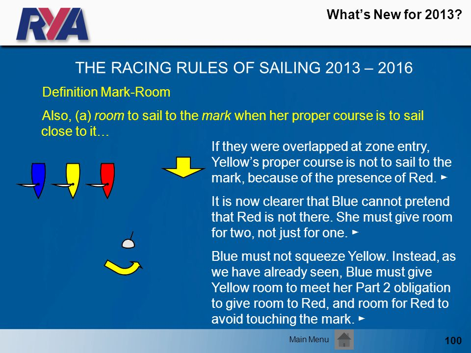 100 Whats New for 2013? THE RACING RULES OF SAILING 2013 – 2016 Main Menu Definition Mark-Room Also, (a) room to sail to the mark when her proper cour