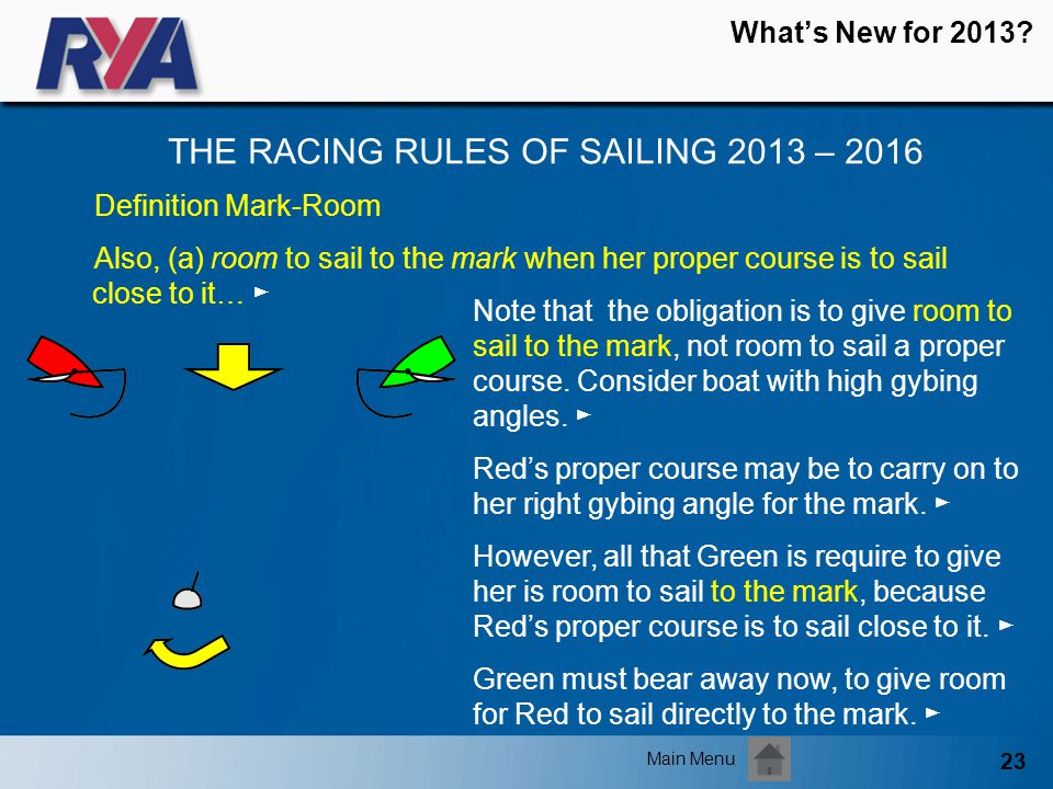 23 Whats New for 2013? THE RACING RULES OF SAILING 2013 – 2016 Main Menu Definition Mark-Room Also, (a) room to sail to the mark when her proper cours