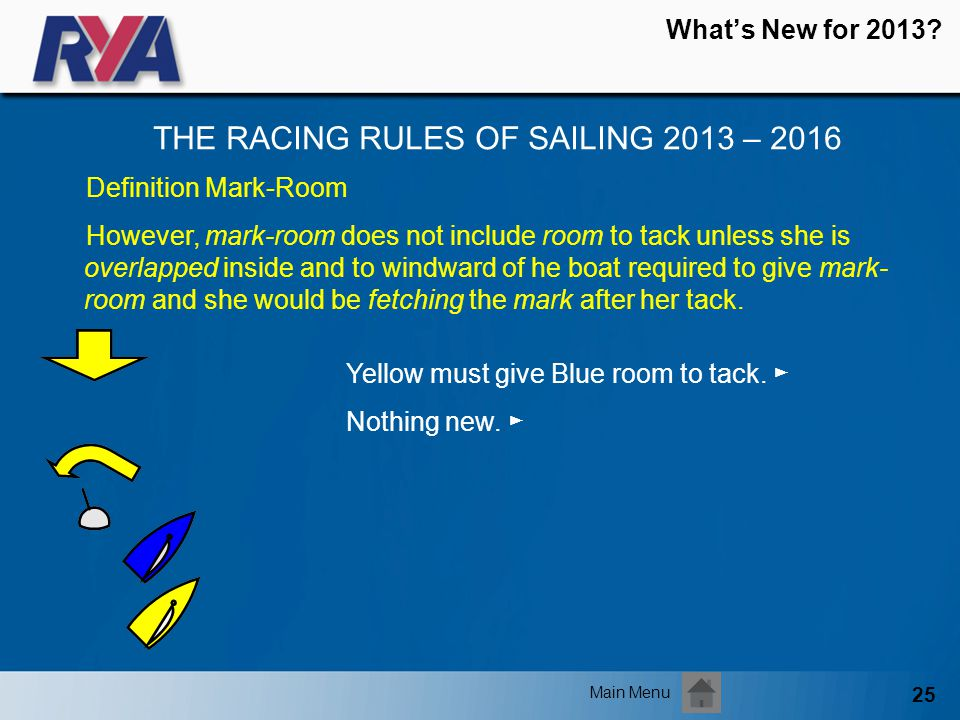 25 Whats New for 2013? THE RACING RULES OF SAILING 2013 – 2016 Main Menu Definition Mark-Room However, mark-room does not include room to tack unless