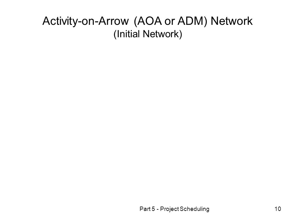 Part 5 - Project Scheduling10 Activity-on-Arrow (AOA or ADM) Network (Initial Network)