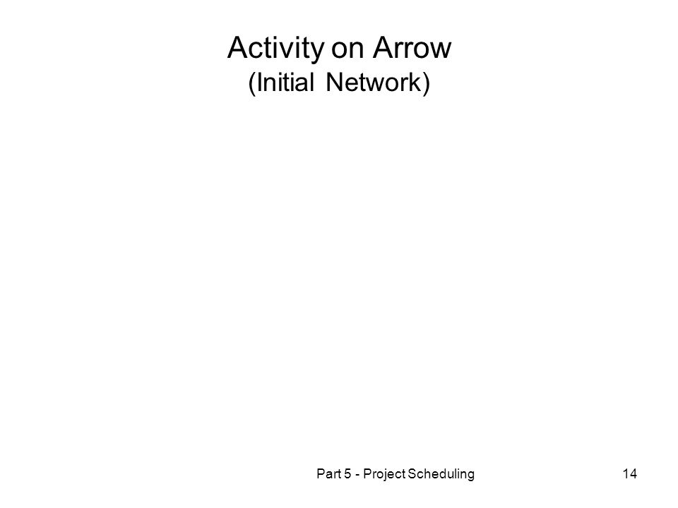 Part 5 - Project Scheduling14 Activity on Arrow (Initial Network)