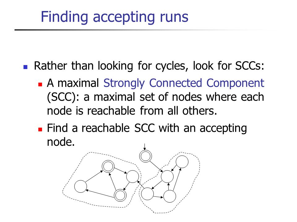 Finding accepting runs Finding SCC s is linear in the size of the graph.