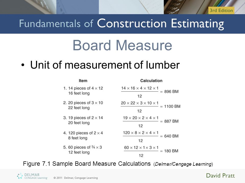 Board Measure Unit of measurement of lumber Figure 7.1 Sample Board Measure Calculations (Delmar/Cengage Learning)