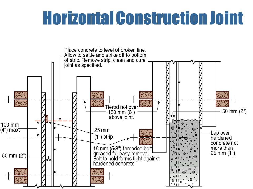 Placing and Finishing Concrete Horizontal Construction Joint
