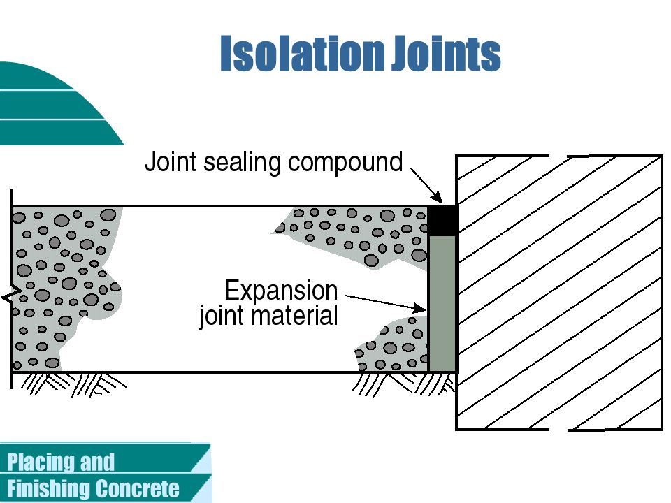 Placing and Finishing Concrete Isolation Joints