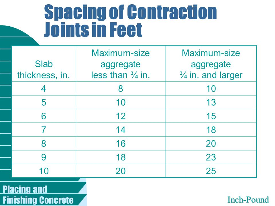 Placing and Finishing Concrete Spacing of Contraction Joints in Feet Slab thickness, in. Maximum-size aggregate less than ¾ in. Maximum-size aggregate