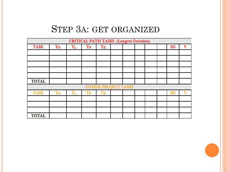 S TEP 3 A : GET ORGANIZED