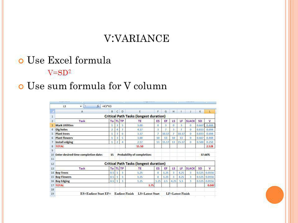 V : VARIANCE Use Excel formula V=SD 2 Use sum formula for V column
