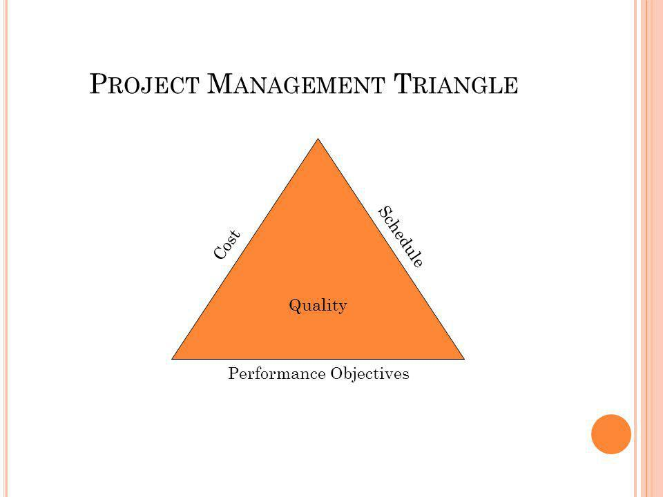 W ORK B REAKDOWN S TRUCTURE (WBS) Hierarchical listing of tasks that must be accomplished for a project Identifies required activities and major elements Each major element is broken down into supporting activities and so on down