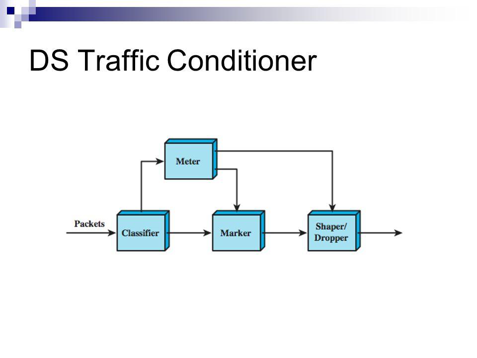 DS Traffic Conditioner