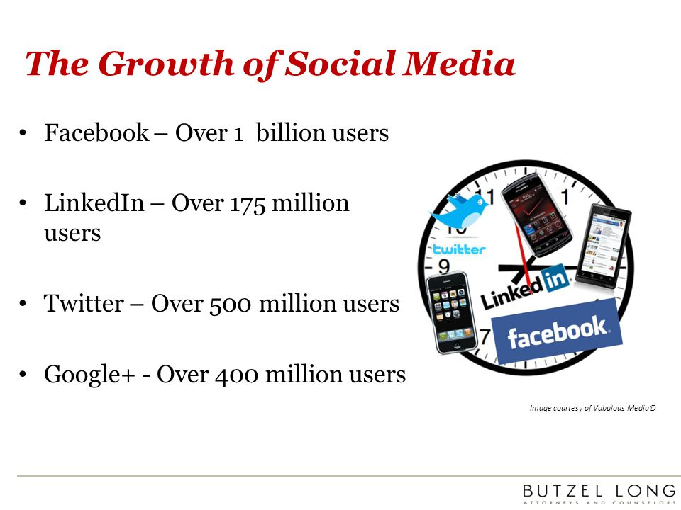 The Growth of Social Media Facebook – Over 1 billion users LinkedIn – Over 175 million users Twitter – Over 500 million users Google+ - Over 400 milli