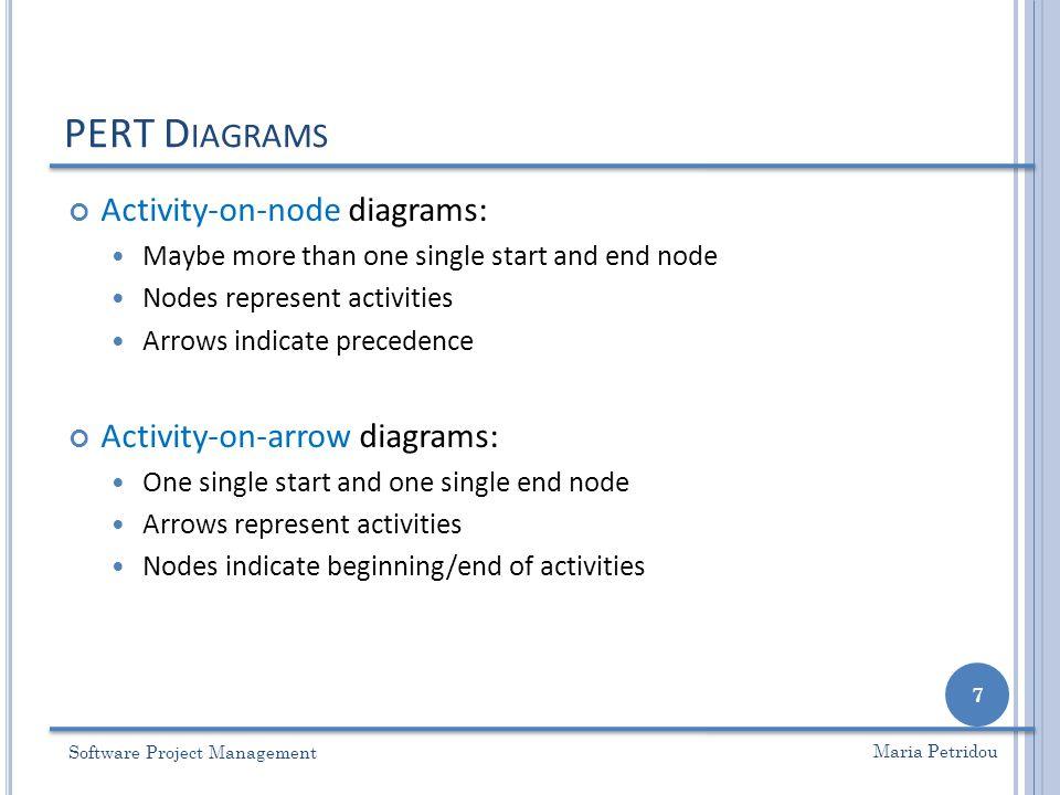 PERT D IAGRAMS Software Project Management 8 Maria Petridou Activity-on-node Activity-on-arrow