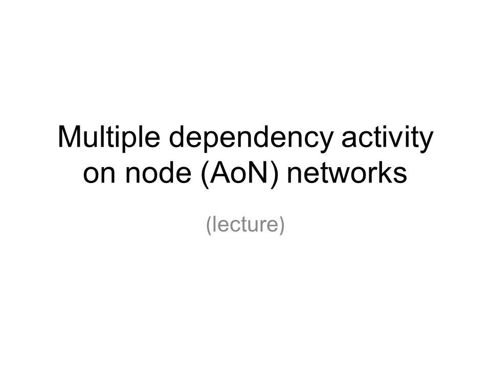 Four possible dependencies between activities Finish-to-start (or normal) dependency Start-to-start dependency Finish-to-finish dependency Start-to-finish dependency
