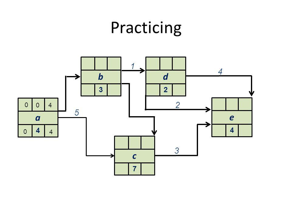 Practicing a 0 40 0 4 4 b 3 d 2 c 7 e 4 5 1 2 3 4