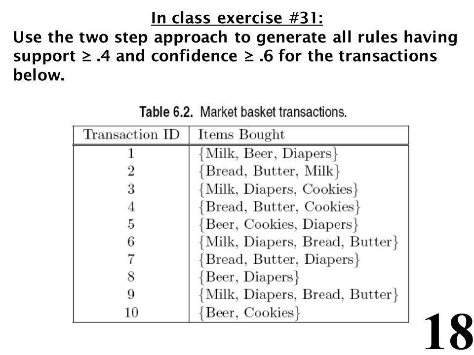18 In class exercise #31: Use the two step approach to generate all rules having support.4 and confidence.6 for the transactions below.