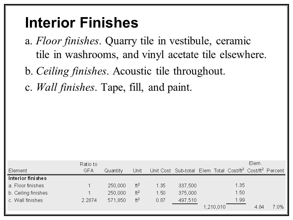 Interior Finishes a.Floor finishes.