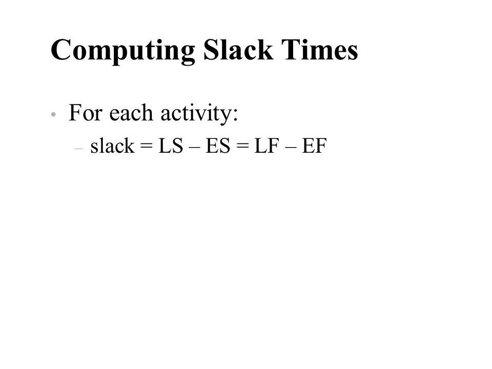 Computing Slack Times For each activity: – slack = LS – ES = LF – EF