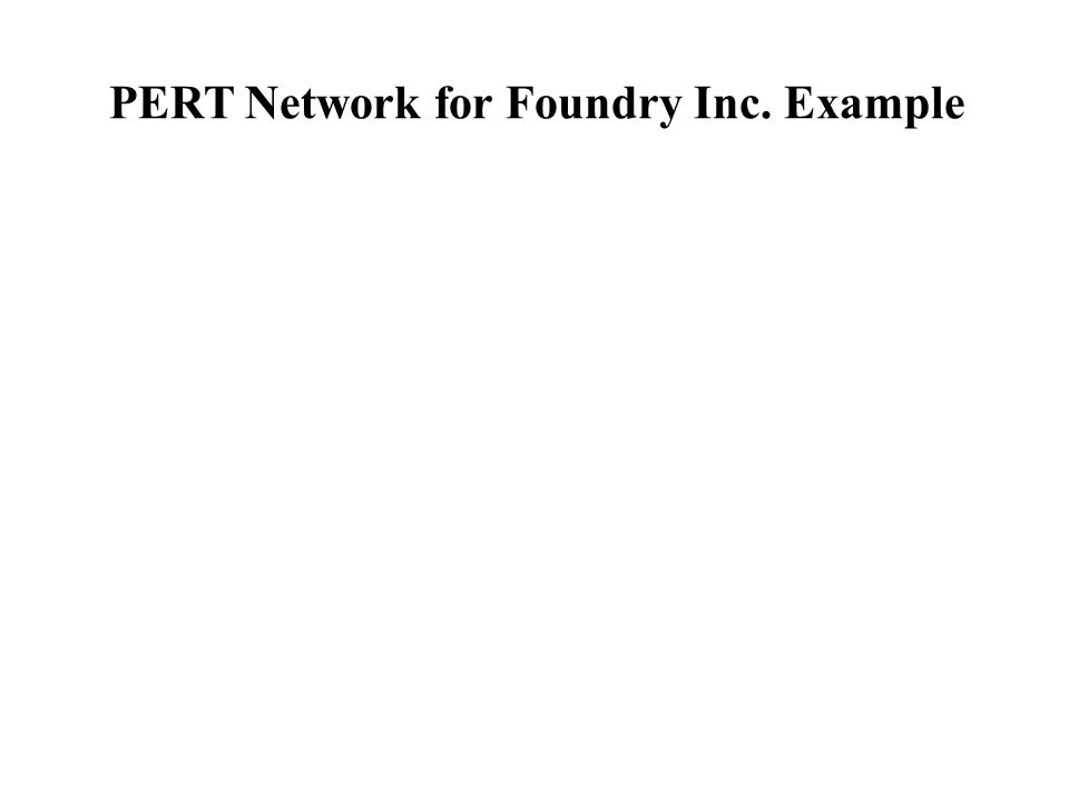 PERT Network for Foundry Inc. Example