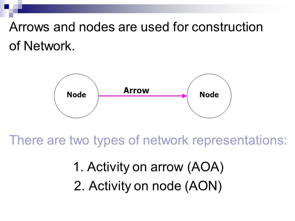 Arrows and nodes are used for construction of Network. There are two types of network representations: 1. Activity on arrow (AOA) 2. Activity on node