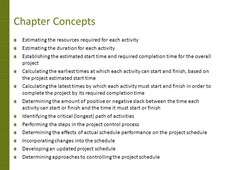 Develop Draft Questionnaire ES = EF Task 1 = 3 Duration = 10 EF = 3 + 10 = 13