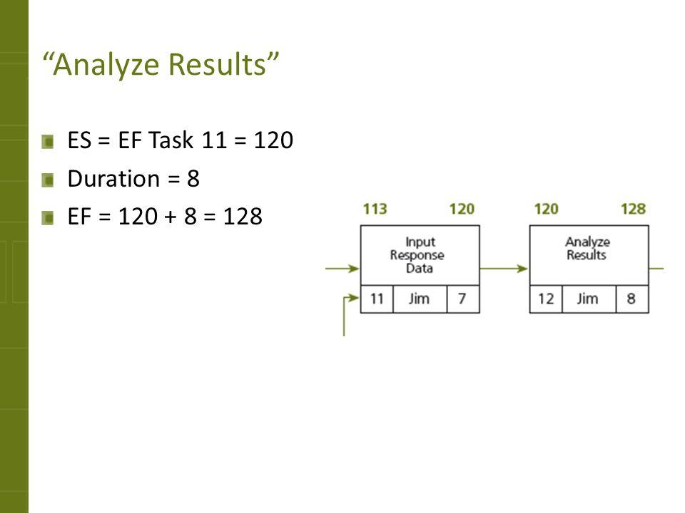 Analyze Results ES = EF Task 11 = 120 Duration = 8 EF = 120 + 8 = 128