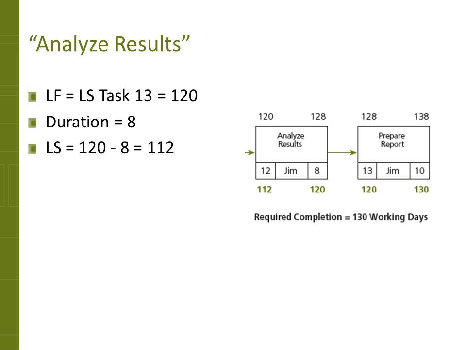 Analyze Results LF = LS Task 13 = 120 Duration = 8 LS = 120 - 8 = 112
