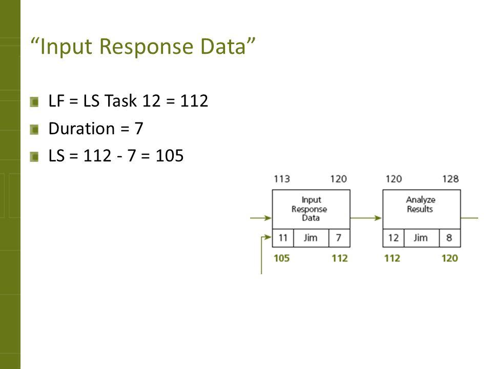 Input Response Data LF = LS Task 12 = 112 Duration = 7 LS = 112 - 7 = 105
