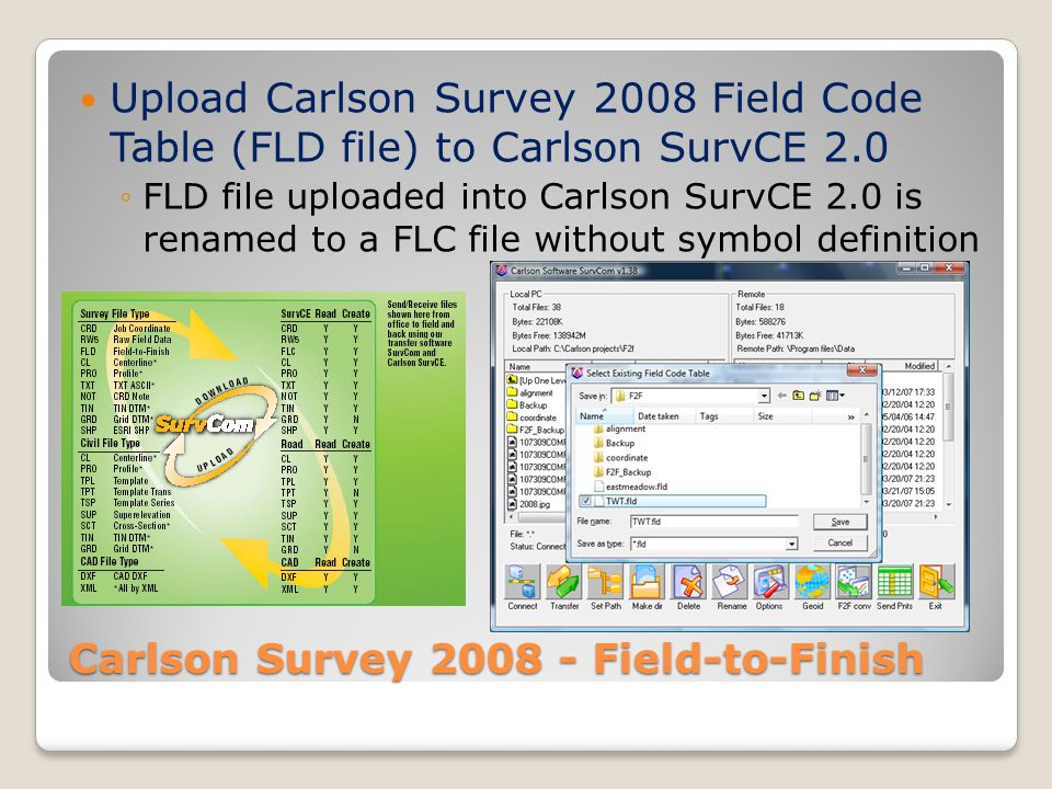 Carlson Survey 2008 - Field-to-Finish Upload Carlson Survey 2008 Field Code Table (FLD file) to Carlson SurvCE 2.0 FLD file uploaded into Carlson SurvCE 2.0 is renamed to a FLC file without symbol definition