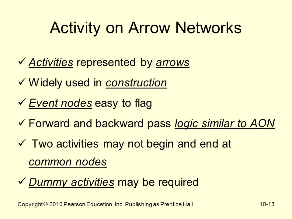 Activity on Arrow Networks Activities represented by arrows Widely used in construction Event nodes easy to flag Forward and backward pass logic similar to AON Two activities may not begin and end at common nodes Dummy activities may be required Copyright © 2010 Pearson Education, Inc.