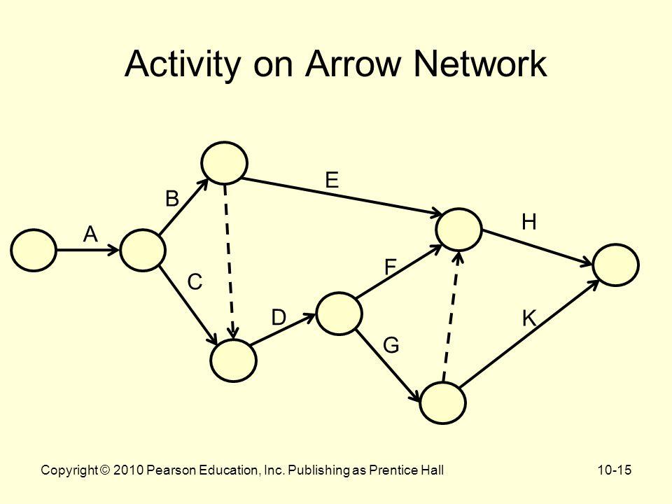 Activity on Arrow Network Copyright © 2010 Pearson Education, Inc.