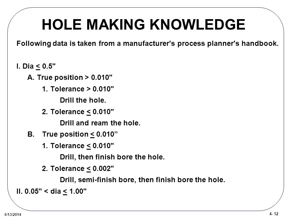 /13/2014 HOLE MAKING KNOWLEDGE Following data is taken from a manufacturer s process planner s handbook.