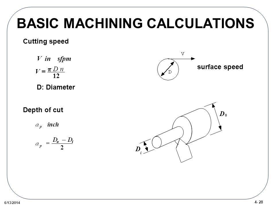 /13/2014 BASIC MACHINING CALCULATIONS Cutting speed D: Diameter Depth of cut surface speed Vinsfpm D i D 0 V= Dn 12