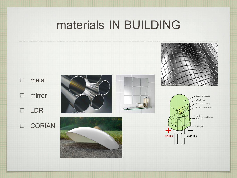 materials IN BUILDING metal mirror LDR CORIAN