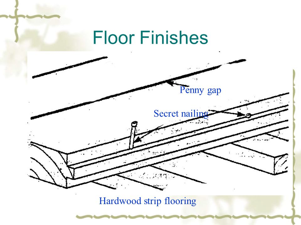Floor Finishes Hardwood strip flooring Secret nailing Penny gap