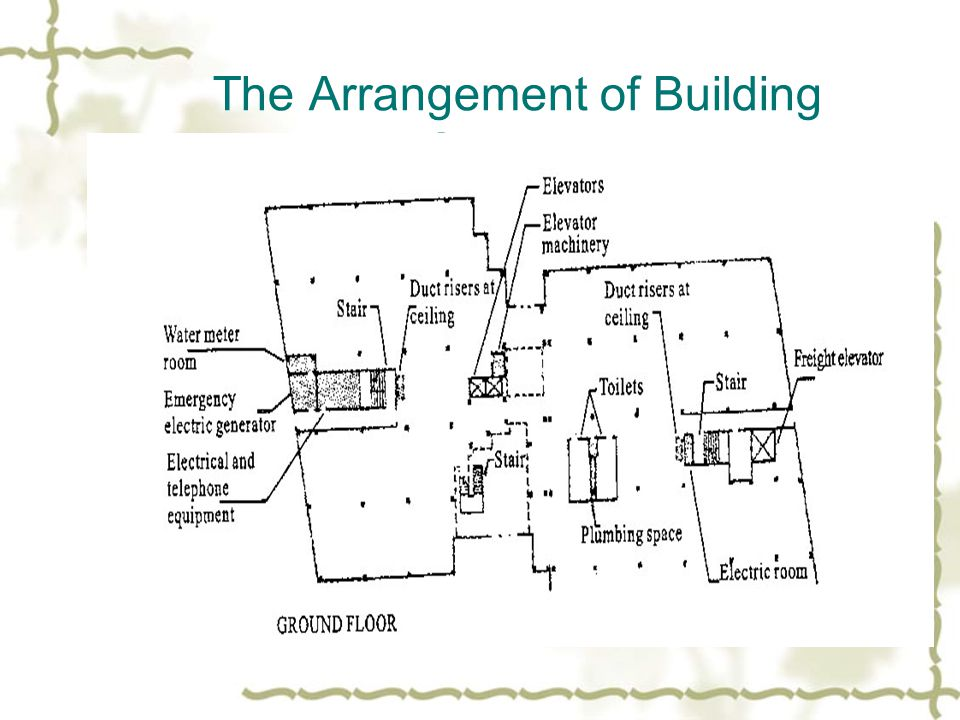 The Arrangement of Building Services