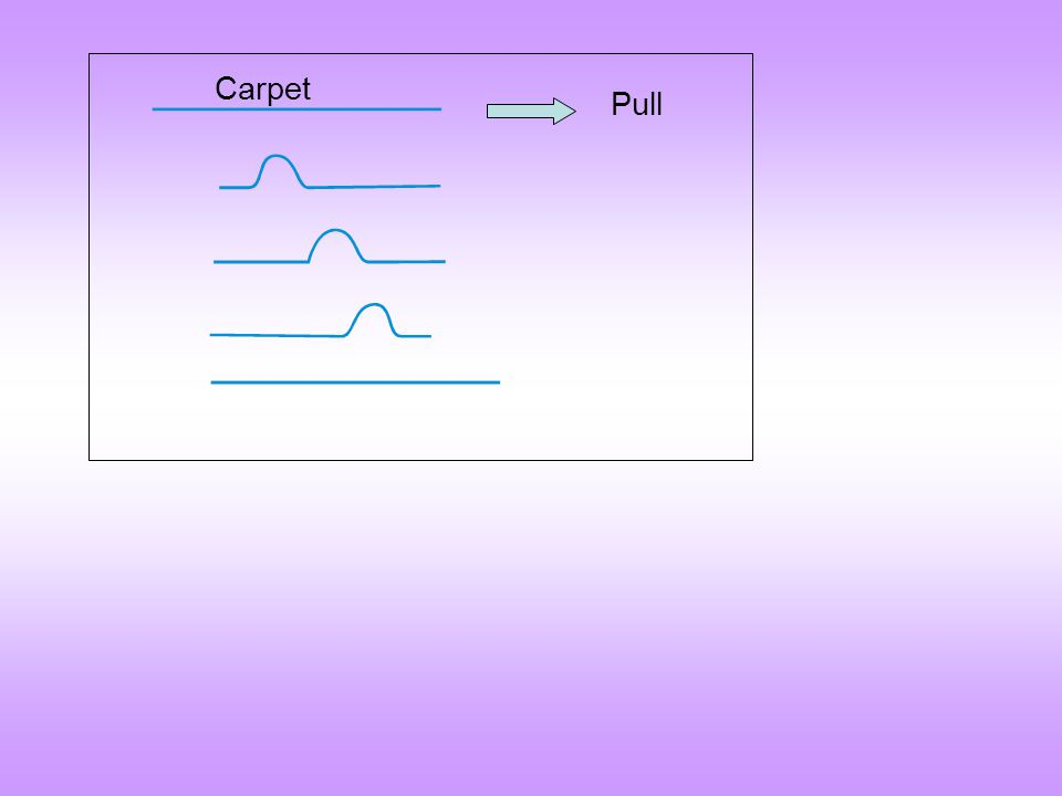 Pull Carpet